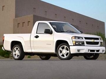 Best Used Trucks >> 10 Best Used Trucks Under 5 000 Latest Car News Kelley